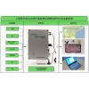 金时利EDAM11A-J智能监控工地噪声扬尘-厂家直销