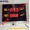 工地施工扬尘PM2.5监测屏